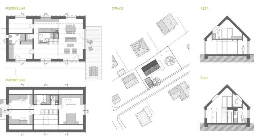 Architekti, designéři